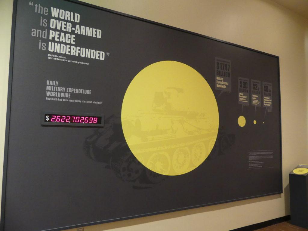 Le gros rond c'est les dépenses d'armement annuelles, le petit rond à droite, c'est le budget du désarmement